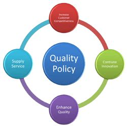 Quality required for success essay